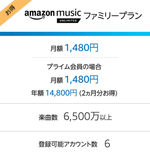 Amazon_Music_UnlimitedのEchoプラン画像
