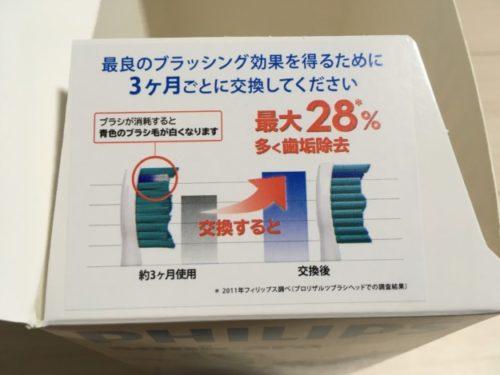 ソニックケアー「イージークリーン」箱の蓋に広告